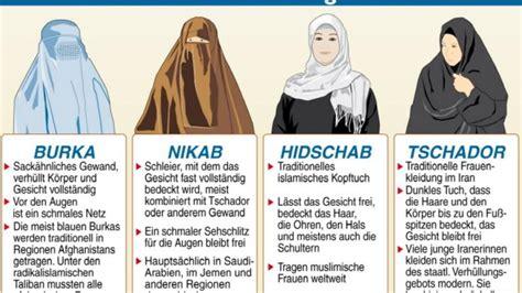 verschleierungen wie sich muslimische frauen verhuellen