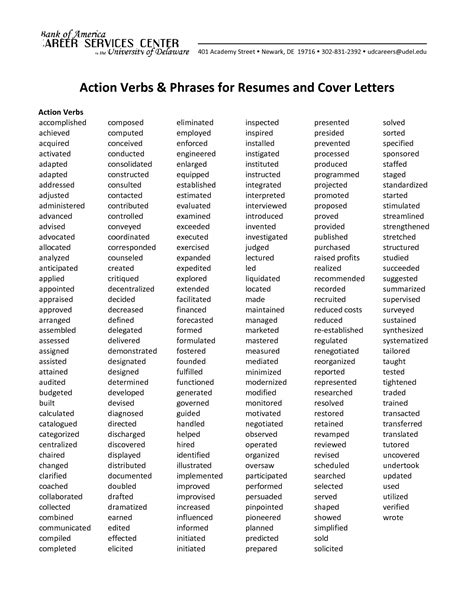 action verbs phrases  resumes  cover letters
