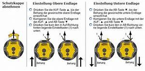 Rolladenmotor Endpunkte Einstellen : endlagen somfy rollandenantrieb berlisten zerspanungsbude ~ Buech-reservation.com Haus und Dekorationen