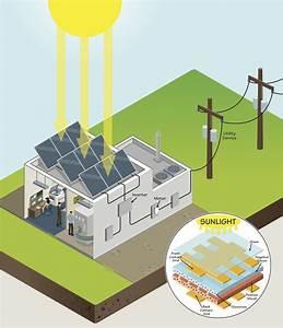 Solar Power Isometric Illustration