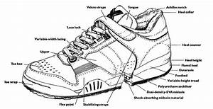Glossary Of Shoe Terms