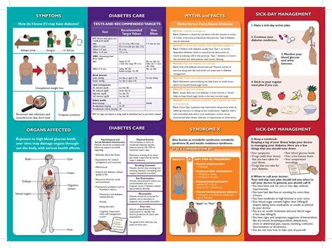 diabetes center omaha  diabetes continuous