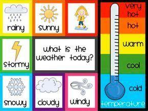 preschool weather chart printable preschool weather