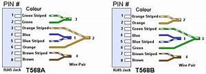 Netzwerke - Steckerbelegung Mit Adernfarben