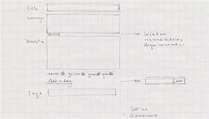 wireframing and prototyping custom web forms With wire frame diagrams