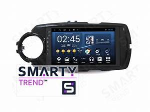 Toyota Yaris 2017  Android Car Stereo Navigation In