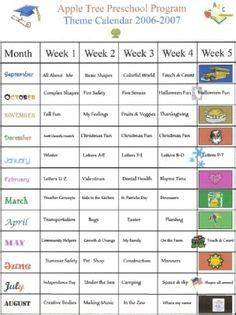 weekly themes for preschool apple tree preschool amp child care current theme calendar 260
