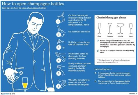 How To Open Champagne Bottles Visually