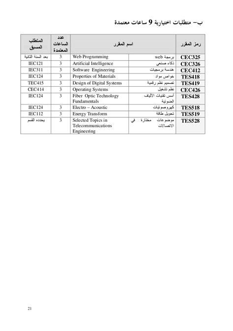 الخطة الدرسية - كلية الهندسة المعلوماتية