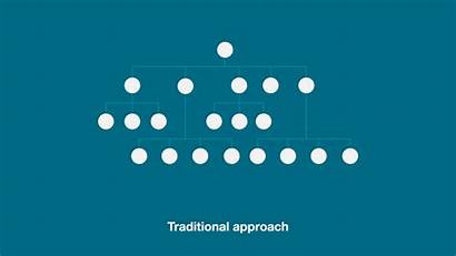 Talent Approach Mckinsey Ceo Managing Works Jobs