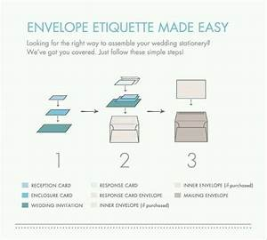 how to stuff your invitations wedding ideas pinterest With etiquette assembling wedding invitations