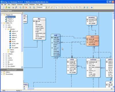 data modeling tool  postgresql databases dezign