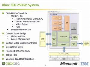 Microsoft Beats Intel  Amd To Market With Cpu  Gpu Combo Chip