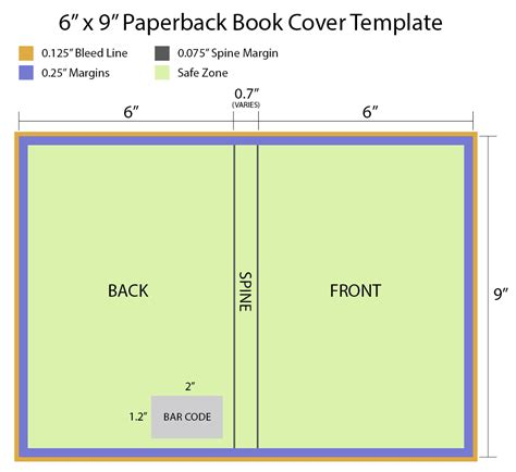Booklet Template Example