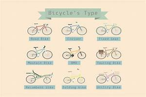 Beginner U2019s Guide To Bike Types