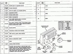 1993 Dodge Dakota Fuse Box Diagram