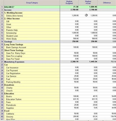 how to budget as a college student sample plan on whats needs to be on a student budget
