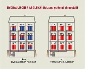 Hydraulischer Abgleich Heizkörper : ihre heizungsanlage fit f r den winter ~ Lizthompson.info Haus und Dekorationen