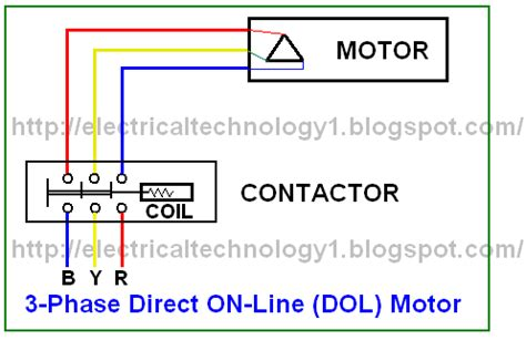 electrical technology direct on line starter schematic