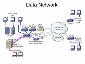 What Is A Computer Network  Define Its Types   U2013 Daneelyunus