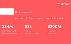 Sequoia Capital Pitch Deck by Airbnb Pitch Deck Template Slidebean