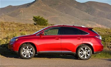 lexus rx   features prices invoice review