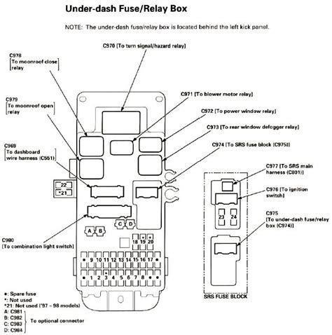 1991 Honda Accord Brake Light Wiring Diagram by Pin By Erin Moncada On Food Honda Honda Accord Diagram