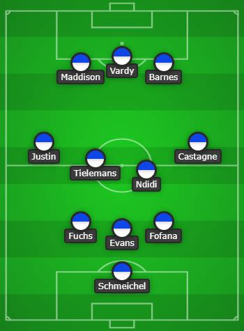 Leicester City Predicted Lineup Vs Tottenham Hotspur - The ...