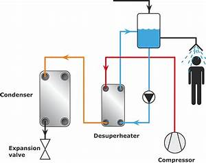 Desuperheater Piping Diagram