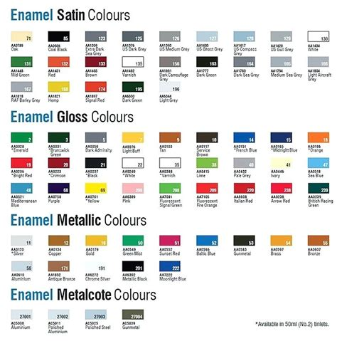 enjoy revell humbrol colour chart joyofmusic info