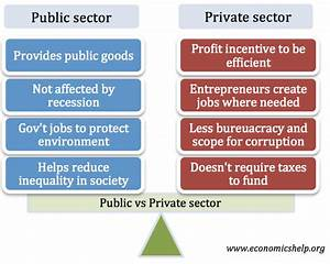 Private Sector vs Public Sector | Economics Help