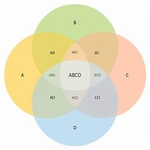 4-set Venn Diagram