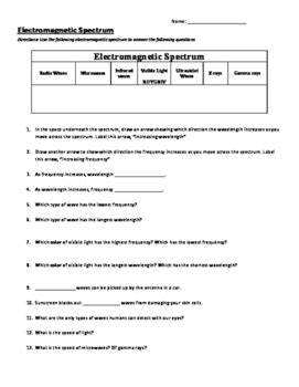 Science 8 Electromagnetic Spectrum Worksheet Answers Science Best Free Printable Worksheets