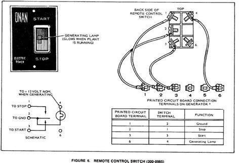 gmcnet onan remote wiring groups