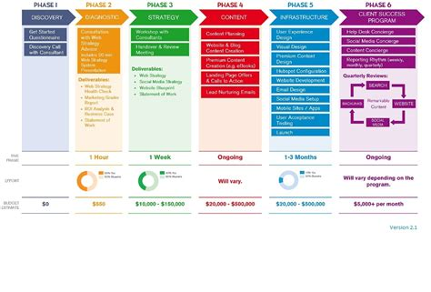 website strategy plan examples  word examples