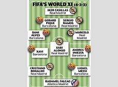 FIFA World XI 2012 Premier League team to take on La