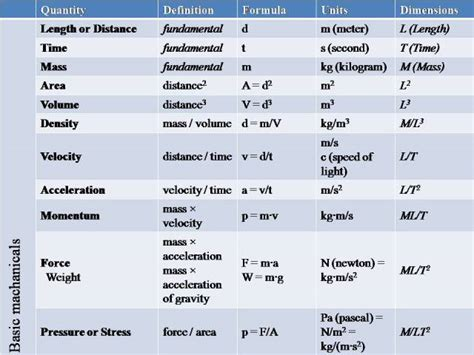 physical therapy table dimensions dimensional analysis eddie rawle