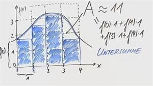Fläche Unter Graph Berechnen : obersummen und untersummen mathematik online lernen ~ Themetempest.com Abrechnung
