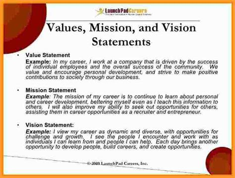 exles of personal vision and mission letter format mail