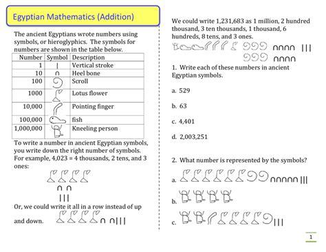 Math Worksheet Site Worksheets For All  Download And Share Worksheets  Free On Bonlacfoodscom
