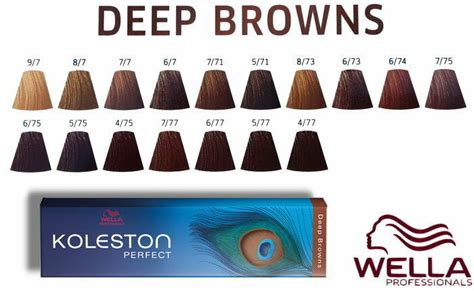 Wella Koleston Perfect Permanent Professional Hair Colour