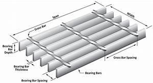 Bar Grating Specific Considerations
