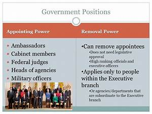 Constitutional and Implied Powers of the Executive Branch ...