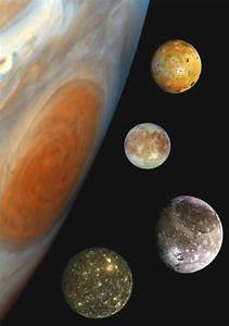 Galilean moons - Wikipedia