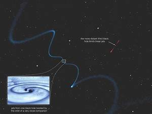Trio of supermassive black holes shakes space-time ...