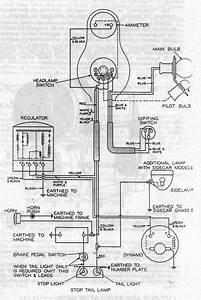 Miller 115  220 Wiring Diagram