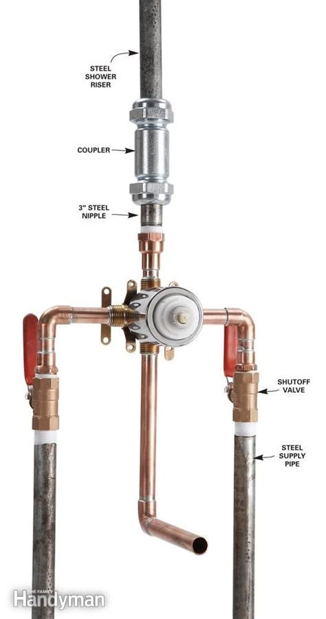 Shower Fittings by Shower Faucet Installation Copper Shower Fittings And