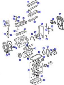 similiar 2003 chevy cavalier engine diagram keywords 1996 chevy silverado engine diagram in addition 2000 chevy cavalier