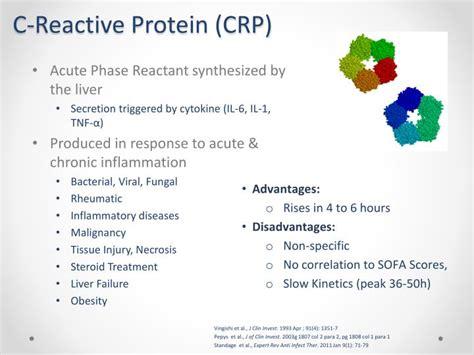 c reactive protein treatment
