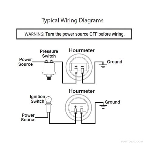 murphy murphy tm series 6 digits hourmeter with sae